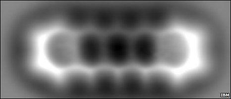 eerste foto van een complete molekuul