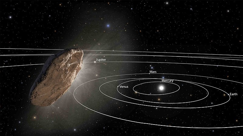 'Oumuamua in ons zonnestelsel