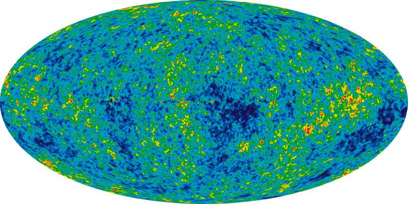expansie heelal