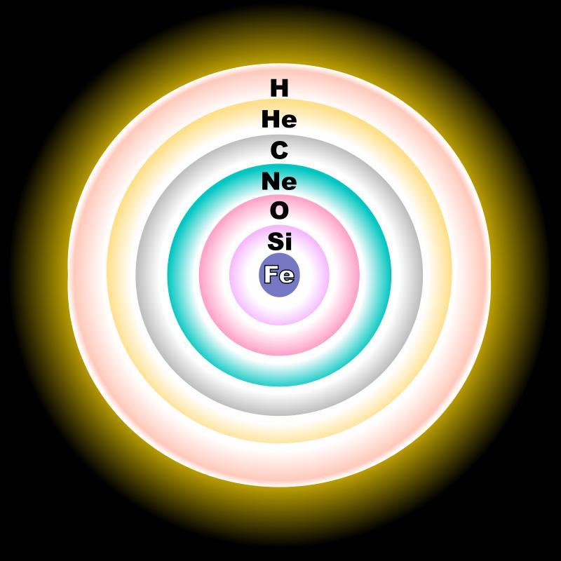 vorming zware elementen
