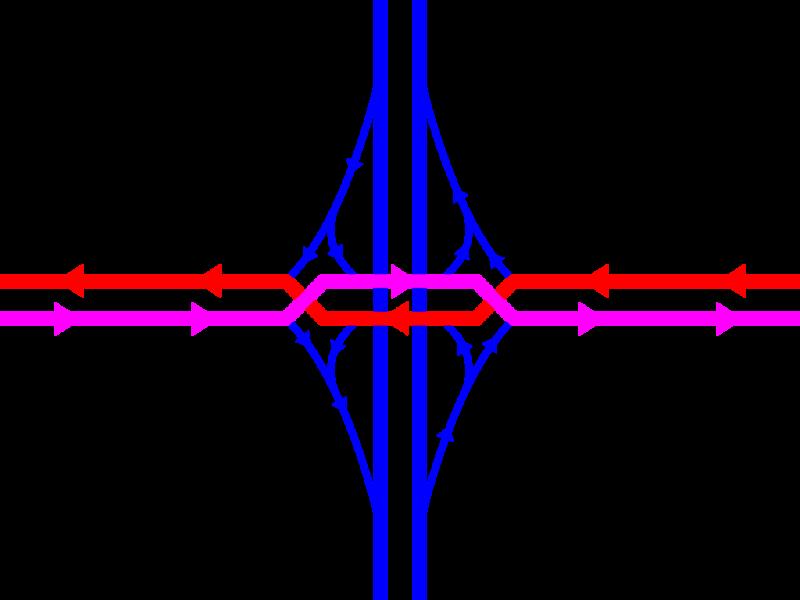 Gevlochten haarlemmermeeraansluitingen