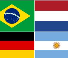 Top 10 Kanshebbers bij het WK 2014